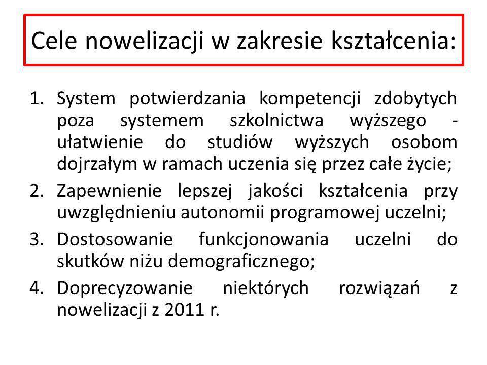 Cele nowelizacji w zakresie kształcenia: 1.System potwierdzania kompetencji zdobytych poza systemem szkolnictwa wyższego - ułatwienie do studiów wyższ