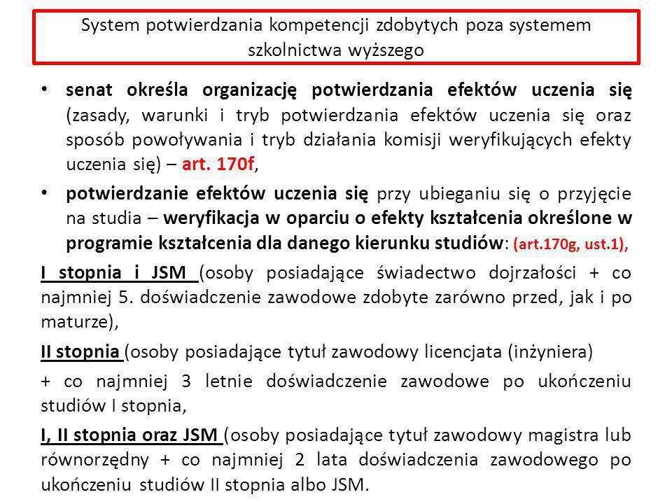 System potwierdzania kompetencji zdobytych poza systemem szkolnictwa wyższego senat określa organizację potwierdzania efektów uczenia się (zasady, war