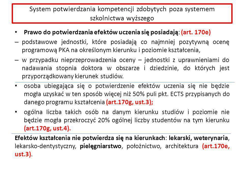 System potwierdzania kompetencji zdobytych poza systemem szkolnictwa wyższego Prawo do potwierdzania efektów uczenia się posiadają: (art. 170e) – pods