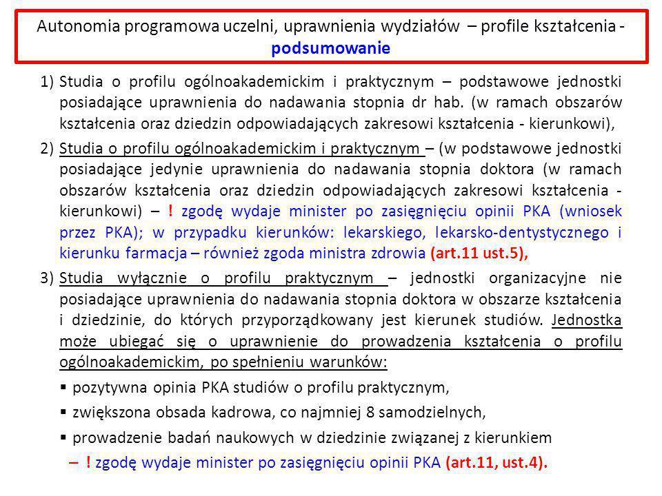 Autonomia programowa uczelni, uprawnienia wydziałów – profile kształcenia - podsumowanie 1)Studia o profilu ogólnoakademickim i praktycznym – podstawo