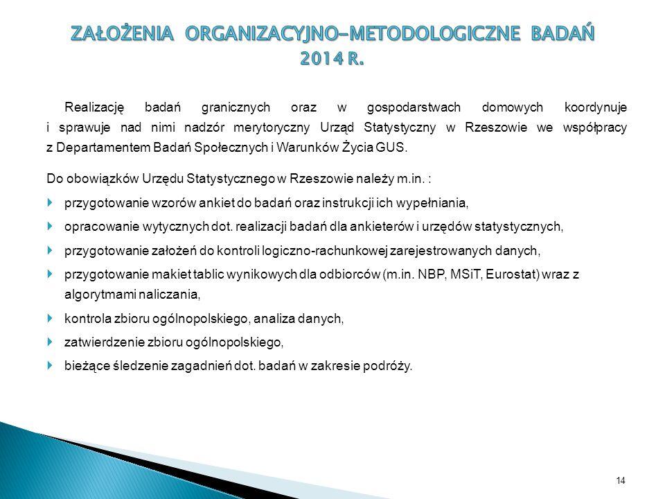 14 Realizację badań granicznych oraz w gospodarstwach domowych koordynuje i sprawuje nad nimi nadzór merytoryczny Urząd Statystyczny w Rzeszowie we współpracy z Departamentem Badań Społecznych i Warunków Życia GUS.