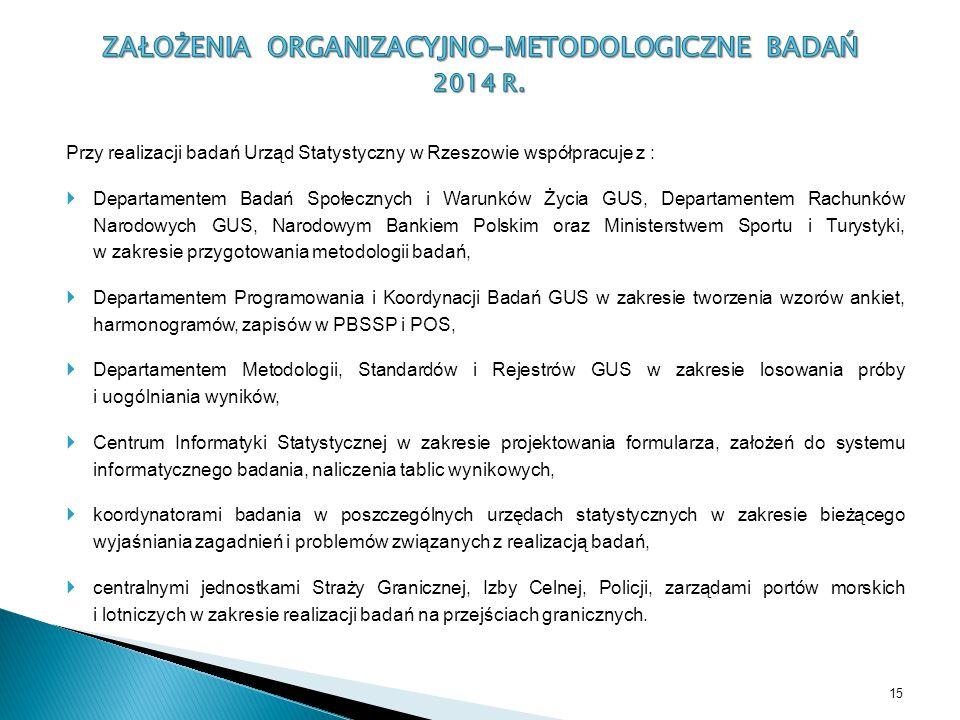 15 Przy realizacji badań Urząd Statystyczny w Rzeszowie współpracuje z :  Departamentem Badań Społecznych i Warunków Życia GUS, Departamentem Rachunków Narodowych GUS, Narodowym Bankiem Polskim oraz Ministerstwem Sportu i Turystyki, w zakresie przygotowania metodologii badań,  Departamentem Programowania i Koordynacji Badań GUS w zakresie tworzenia wzorów ankiet, harmonogramów, zapisów w PBSSP i POS,  Departamentem Metodologii, Standardów i Rejestrów GUS w zakresie losowania próby i uogólniania wyników,  Centrum Informatyki Statystycznej w zakresie projektowania formularza, założeń do systemu informatycznego badania, naliczenia tablic wynikowych,  koordynatorami badania w poszczególnych urzędach statystycznych w zakresie bieżącego wyjaśniania zagadnień i problemów związanych z realizacją badań,  centralnymi jednostkami Straży Granicznej, Izby Celnej, Policji, zarządami portów morskich i lotniczych w zakresie realizacji badań na przejściach granicznych.