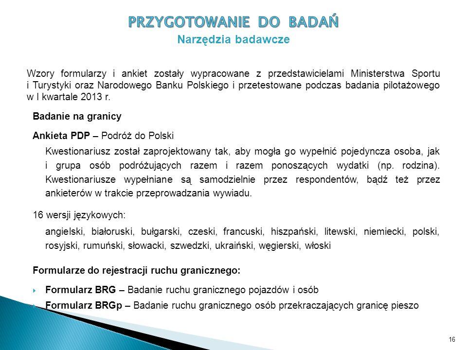 Wzory formularzy i ankiet zostały wypracowane z przedstawicielami Ministerstwa Sportu i Turystyki oraz Narodowego Banku Polskiego i przetestowane podc