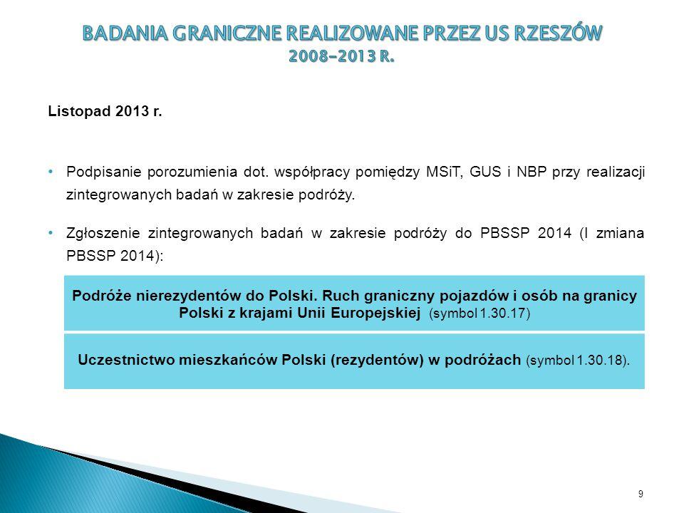 Listopad 2013 r. Podpisanie porozumienia dot. współpracy pomiędzy MSiT, GUS i NBP przy realizacji zintegrowanych badań w zakresie podróży. Zgłoszenie