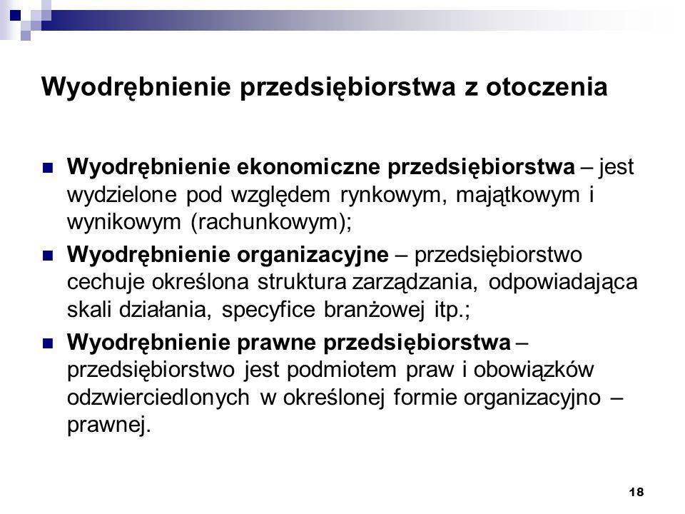 Cechy wyróżniające przedsiebiorstwo według T.