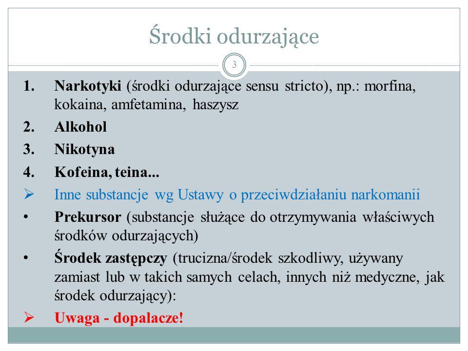 Narkotyki a przestępczość 14 2.