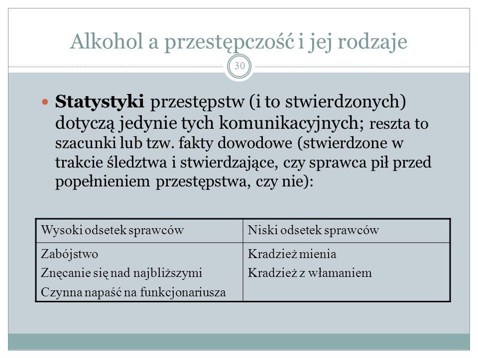 Alkohol a przestępczość i jej rodzaje 30 Statystyki przestępstw (i to stwierdzonych) dotyczą jedynie tych komunikacyjnych; reszta to szacunki lub tzw.