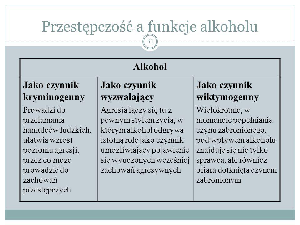 Przestępczość a funkcje alkoholu 31 Alkohol Jako czynnik kryminogenny Prowadzi do przełamania hamulców ludzkich, ułatwia wzrost poziomu agresji, przez