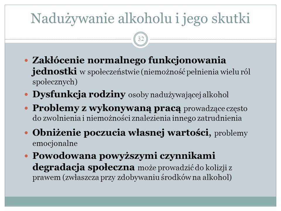 Nadużywanie alkoholu i jego skutki 32 Zakłócenie normalnego funkcjonowania jednostki w społeczeństwie (niemożność pełnienia wielu ról społecznych) Dys