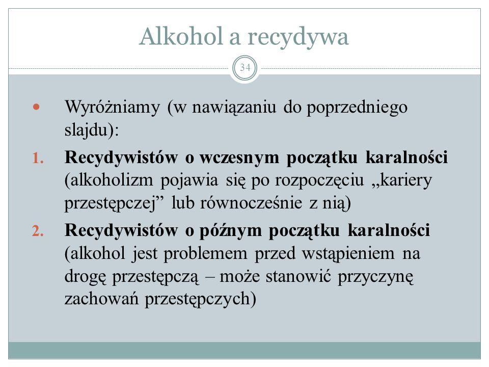 Alkohol a recydywa 34 Wyróżniamy (w nawiązaniu do poprzedniego slajdu): 1. Recydywistów o wczesnym początku karalności (alkoholizm pojawia się po rozp