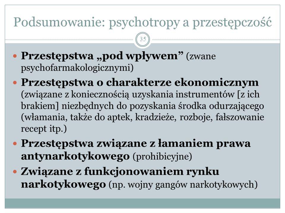"""Podsumowanie: psychotropy a przestępczość Przestępstwa """"pod wpływem"""" (zwane psychofarmakologicznymi) Przestępstwa o charakterze ekonomicznym (związane"""