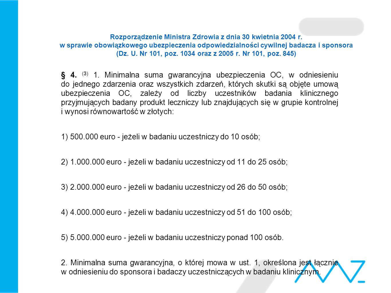 """Eksperyment medyczny (""""szara strefa ) Wiele badań klinicznych, z uwagi na koszty ich prowadzenia (tzn."""