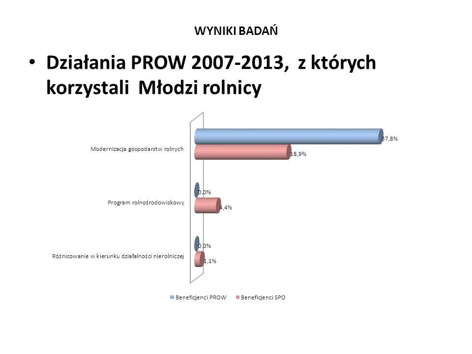WYNIKI BADAŃ Działania PROW 2007-2013, z których korzystali Młodzi rolnicy