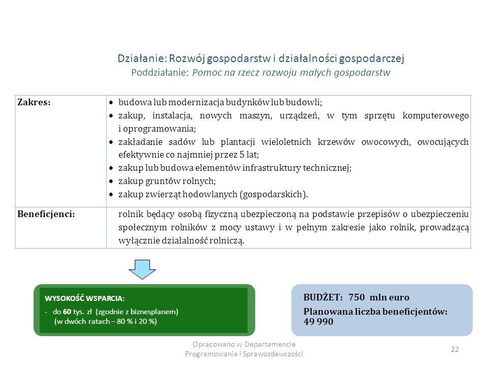 Działanie: Rozwój gospodarstw i działalności gospodarczej Poddziałanie: Pomoc na rzecz rozwoju małych gospodarstw Opracowano w Departamencie Programow