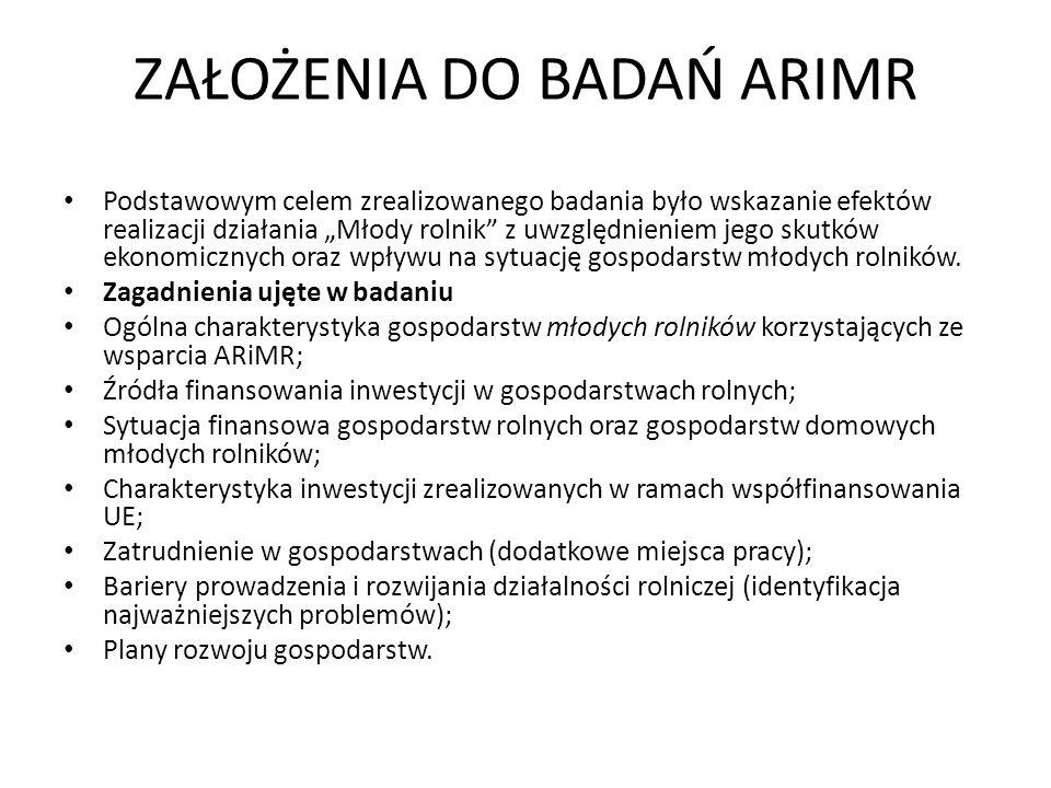 WYNKI BADAŃ Obecna powierzchnia gospodarstwa (po zrealizowaniu inwestycji, Polska S-E)