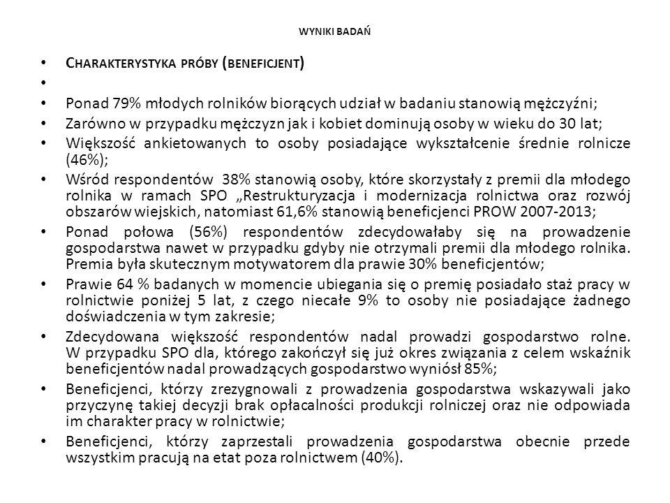 WYNIKI BADAŃ Oddział Regionalny Ilość wniosków obszarowych Udział w skali kraju Ilość beneficjentów działania 112 (2004-2013) Udział w skali kraju Ilość beneficjentów działania 112 (nabór 2014) Udział w skali kraju Proporcja udziałów w skali kraju (2004- 2013) Proporcja udziałów w skali kraju (2014) Dolnośląski56 374 4,2 13464%783 3,31,00,8 Kujawsko- Pomorski 65 218 4,8 32469%2192 9,41,9 Lubelski176 463 13,0 434912%2705 11,50,9 Lubuski19 909 1,5 5832%356 1,51,41,0 Łódzki122 255 9,0 31899%1769 7,51,00,8 Małopolski121 062 8,9 11023%622 2,70,3 Mazowiecki206 366 15,2 616317%3801 16,21,1 Opolski27 596 2,0 10133%502 2,11,51,1 Podkarpacki116 563 8,6 10233%584 2,50,3 Podlaski80 887 6,0 31418%2116 9,01,31,5 Pomorski38 396 2,8 14944%952 4,11,4 Śląski47 347 3,5 8192%420 1,80,60,5 Świętokrzys ki 84 937 6,3 15914%975 4,20,60,7 Warmińsko- Mazurski 43 114 3,2 18225%1304 5,61,61,8 Wielkopolski120 945 8,9 523314%3604 15,41,61,7 Zachodniopo morski 28 548 2,1 10793%749 3,21,41,5 Razem1 355 980 37193 23434