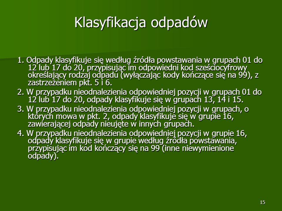 15 Klasyfikacja odpadów 1. Odpady klasyfikuje się według źródła powstawania w grupach 01 do 12 lub 17 do 20, przypisując im odpowiedni kod sześciocyfr