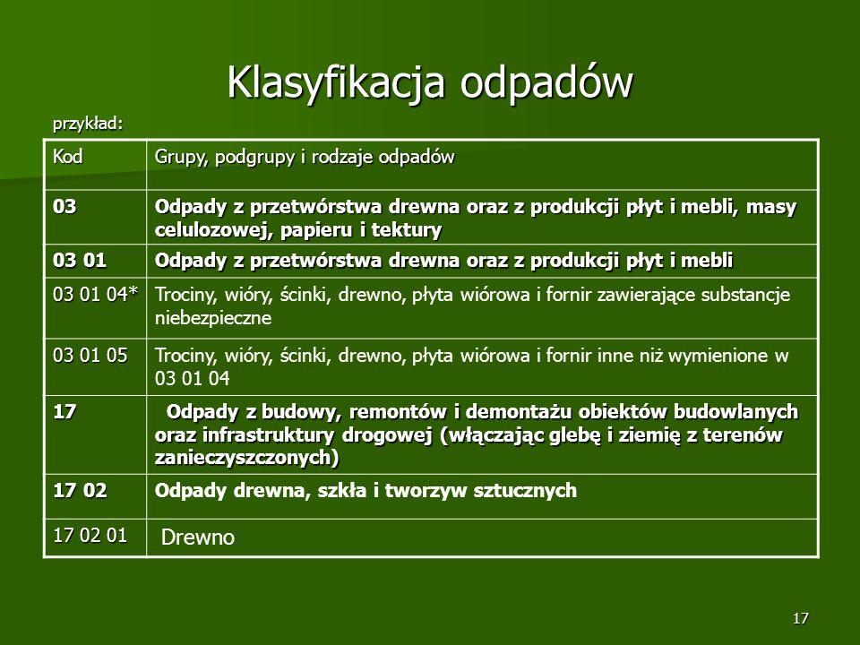 17 Klasyfikacja odpadów przykład: Kod Grupy, podgrupy i rodzaje odpadów 03 Odpady z przetwórstwa drewna oraz z produkcji płyt i mebli, masy celulozowe