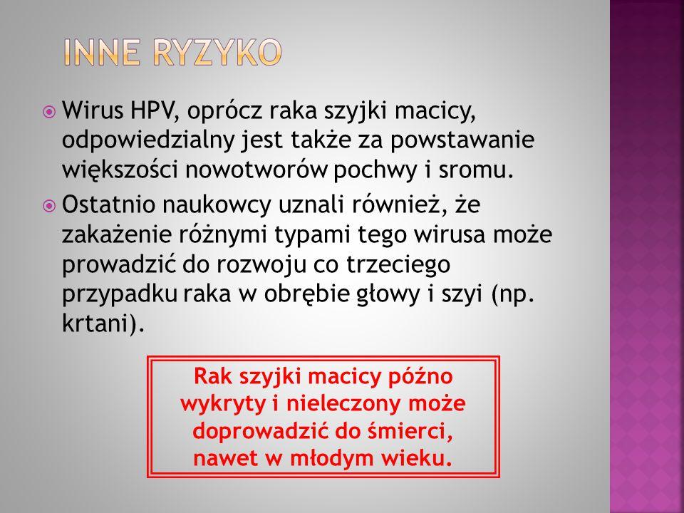  Wirus HPV, oprócz raka szyjki macicy, odpowiedzialny jest także za powstawanie większości nowotworów pochwy i sromu.  Ostatnio naukowcy uznali równ