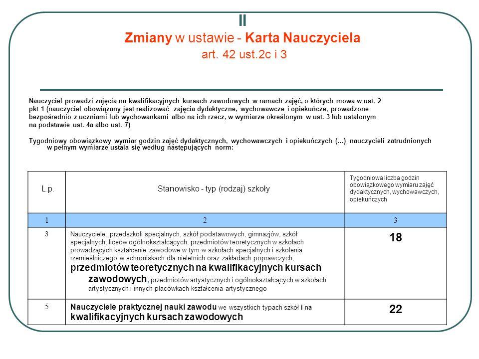 II Zmiany w ustawie - Karta Nauczyciela art.