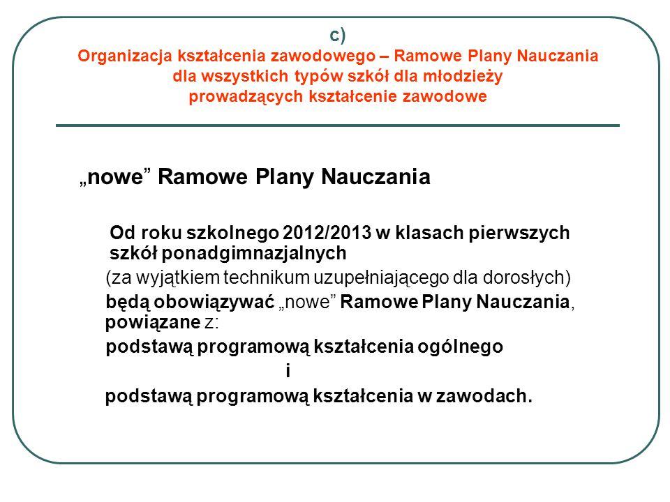 """c) Organizacja kształcenia zawodowego – Ramowe Plany Nauczania dla wszystkich typów szkół dla młodzieży prowadzących kształcenie zawodowe """"nowe"""" Ramow"""