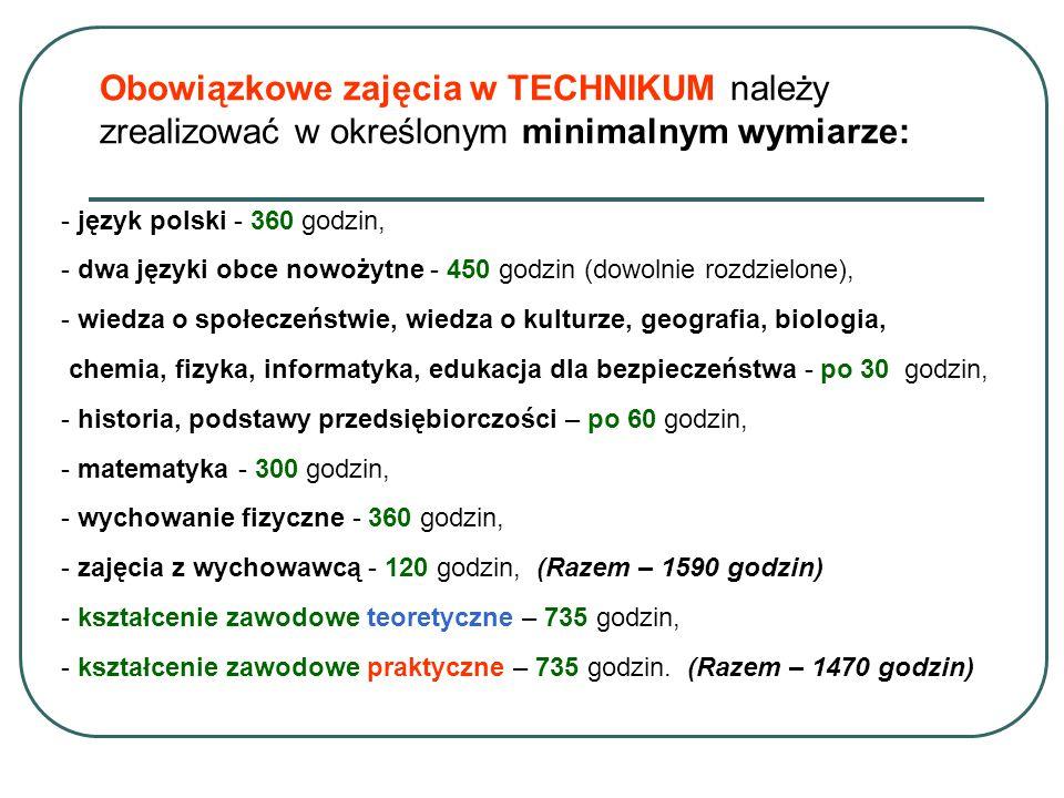 Obowiązkowe zajęcia w TECHNIKUM należy zrealizować w określonym minimalnym wymiarze: - język polski - 360 godzin, - dwa języki obce nowożytne - 450 godzin (dowolnie rozdzielone), - wiedza o społeczeństwie, wiedza o kulturze, geografia, biologia, chemia, fizyka, informatyka, edukacja dla bezpieczeństwa - po 30 godzin, - historia, podstawy przedsiębiorczości – po 60 godzin, - matematyka - 300 godzin, - wychowanie fizyczne - 360 godzin, - zajęcia z wychowawcą - 120 godzin, (Razem – 1590 godzin) - kształcenie zawodowe teoretyczne – 735 godzin, - kształcenie zawodowe praktyczne – 735 godzin.