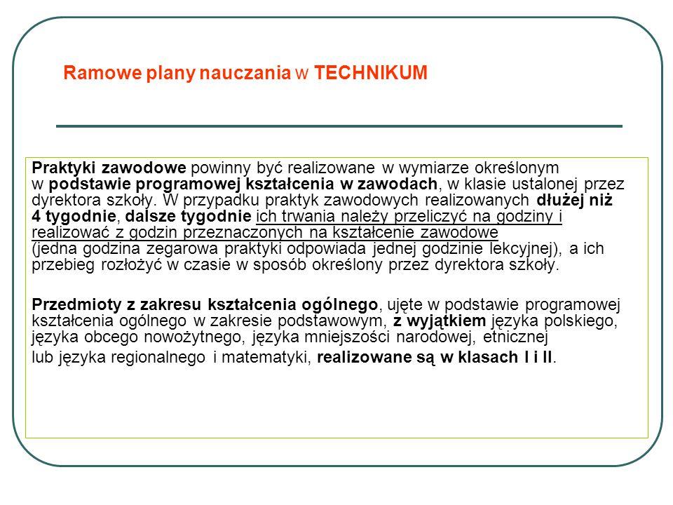 Ramowe plany nauczania w TECHNIKUM Praktyki zawodowe powinny być realizowane w wymiarze określonym w podstawie programowej kształcenia w zawodach, w klasie ustalonej przez dyrektora szkoły.