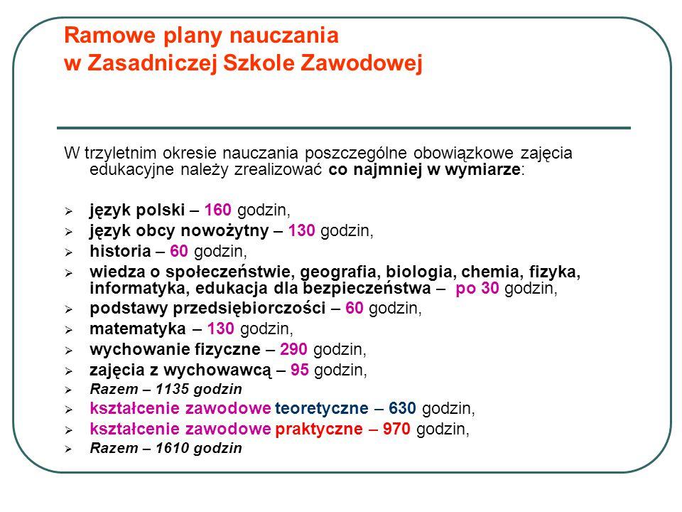 W trzyletnim okresie nauczania poszczególne obowiązkowe zajęcia edukacyjne należy zrealizować co najmniej w wymiarze:  język polski – 160 godzin,  j