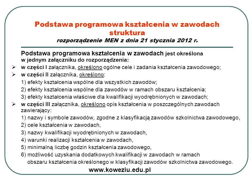 Podstawa programowa kształcenia w zawodach struktura rozporządzenie MEN z dnia 21 stycznia 2012 r. Podstawa programowa kształcenia w zawodach jest okr
