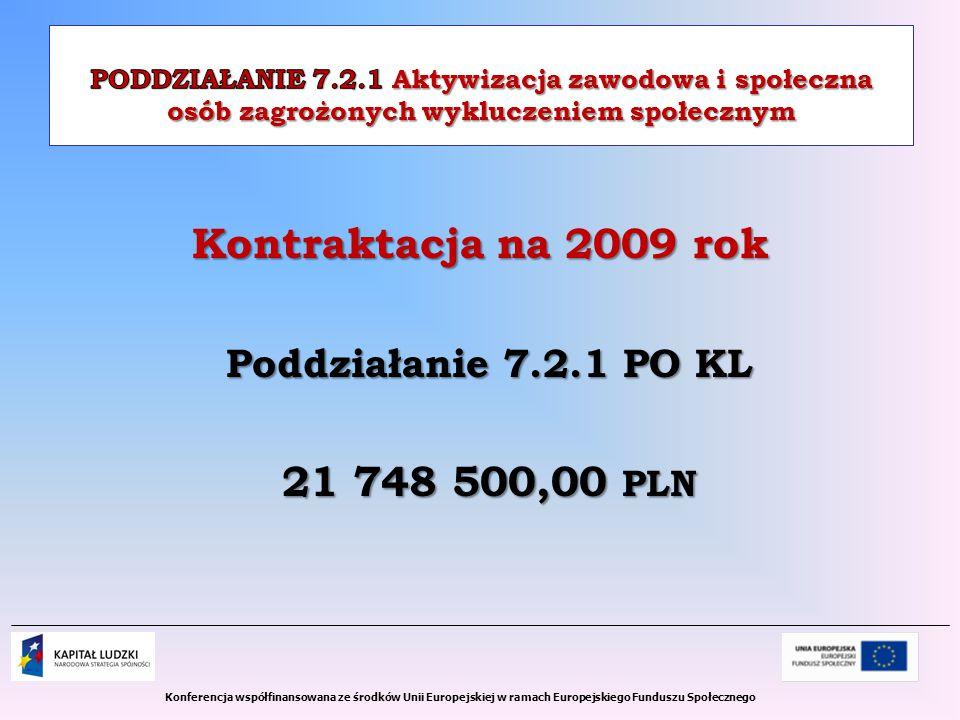 Kontraktacja na 2009 rok Poddziałanie 7.2.1 PO KL 21 748 500,00 PLN