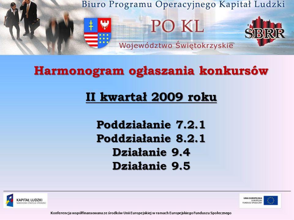 Konferencja współfinansowana ze środków Unii Europejskiej w ramach Europejskiego Funduszu Społecznego Harmonogram ogłaszania konkursów II kwartał 2009 roku Poddziałanie 7.2.1 Poddziałanie 8.2.1 Działanie 9.4 Działanie 9.5