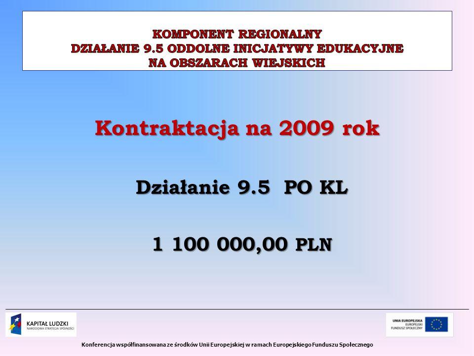 Konferencja współfinansowana ze środków Unii Europejskiej w ramach Europejskiego Funduszu Społecznego Kontraktacja na 2009 rok Działanie 9.5 PO KL 1 100 000,00 PLN