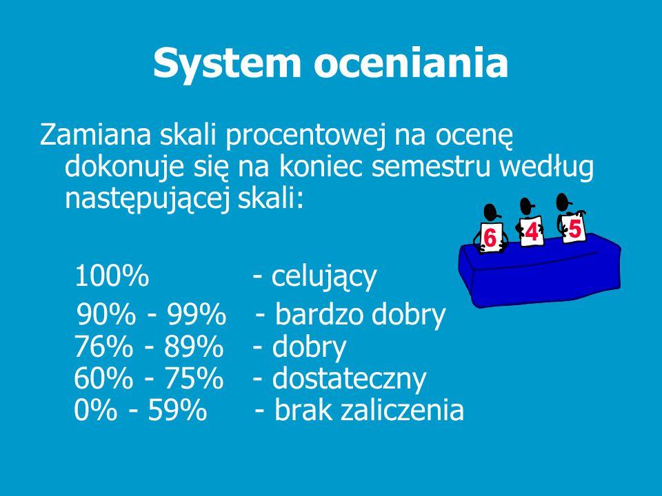 System oceniania Zamiana skali procentowej na ocenę dokonuje się na koniec semestru według następującej skali: 100% - celujący 90% - 99% - bardzo dobr