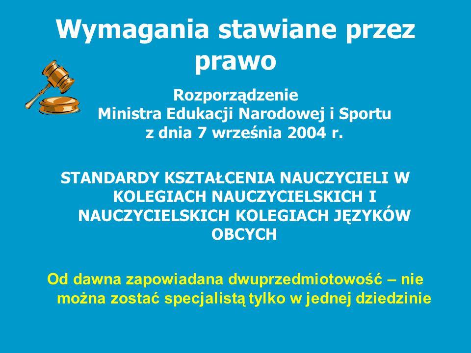 Wymagania stawiane przez prawo Rozporządzenie Ministra Edukacji Narodowej i Sportu z dnia 7 września 2004 r. STANDARDY KSZTAŁCENIA NAUCZYCIELI W KOLEG