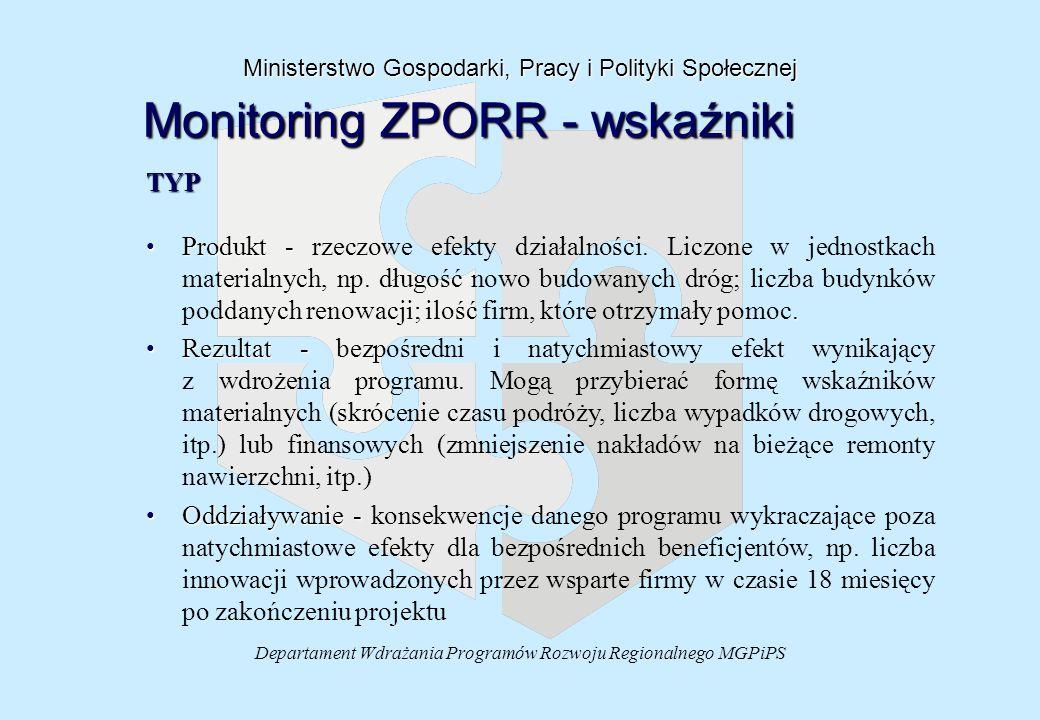 Departament Wdrażania Programów Rozwoju Regionalnego MGPiPS Monitoring ZPORR - wskaźniki Ministerstwo Gospodarki, Pracy i Polityki Społecznej TYP Prod