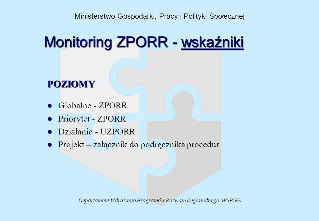 Departament Wdrażania Programów Rozwoju Regionalnego MGPiPS POZIOMY Ministerstwo Gospodarki, Pracy i Polityki Społecznej Monitoring ZPORR - wskaźniki