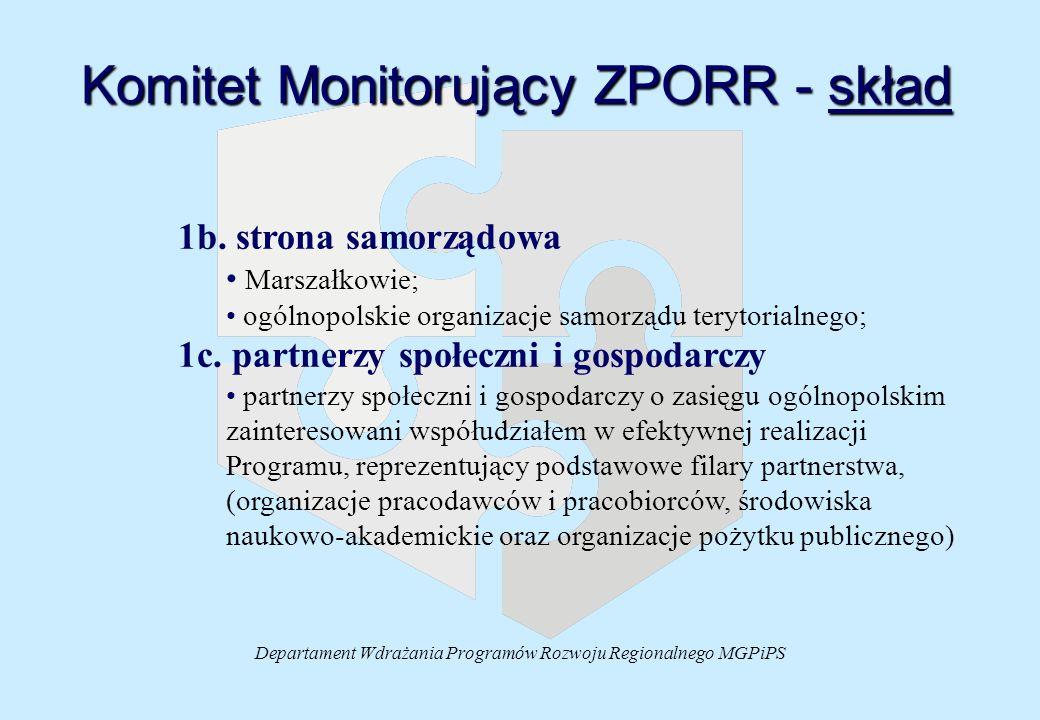 Departament Wdrażania Programów Rozwoju Regionalnego MGPiPS 1b. strona samorządowa Marszałkowie; ogólnopolskie organizacje samorządu terytorialnego; 1