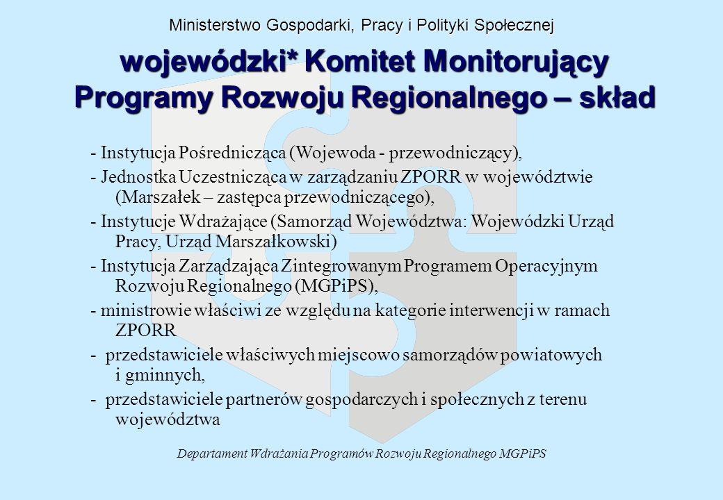 Departament Wdrażania Programów Rozwoju Regionalnego MGPiPS wojewódzki* Komitet Monitorujący Programy Rozwoju Regionalnego – skład Ministerstwo Gospod