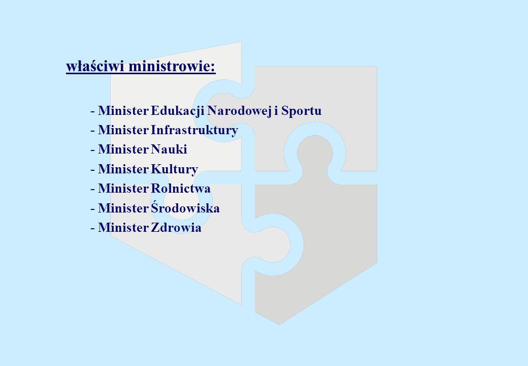 właściwi ministrowie: - Minister Edukacji Narodowej i Sportu - Minister Infrastruktury - Minister Nauki - Minister Kultury - Minister Rolnictwa - Minister Środowiska - Minister Zdrowia