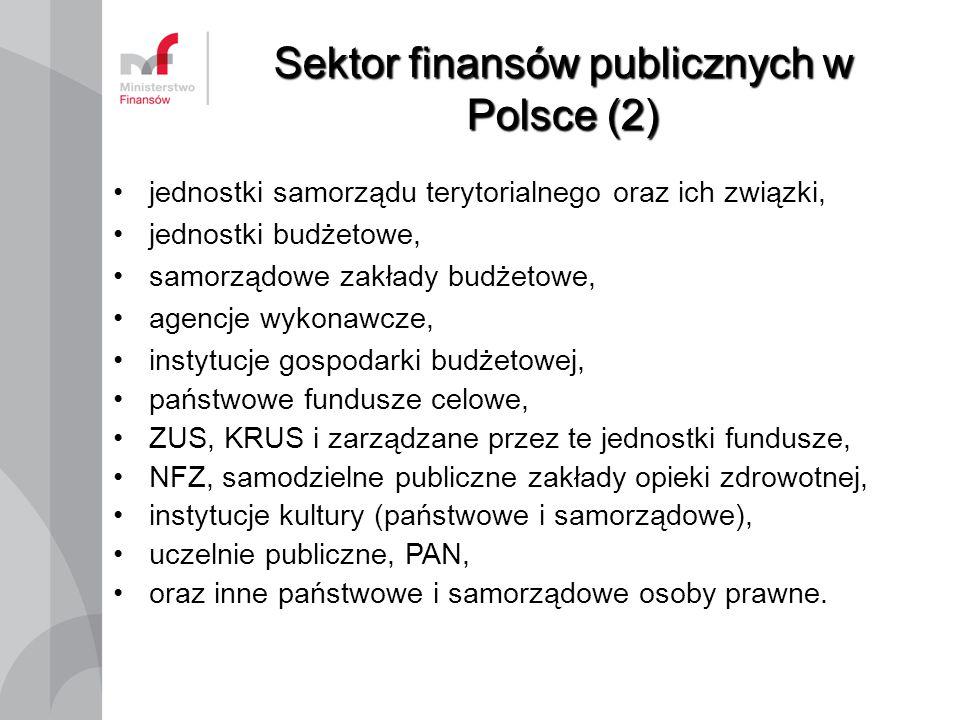 Sektor finansów publicznych w Polsce (2) jednostki samorządu terytorialnego oraz ich związki, jednostki budżetowe, samorządowe zakłady budżetowe, agen