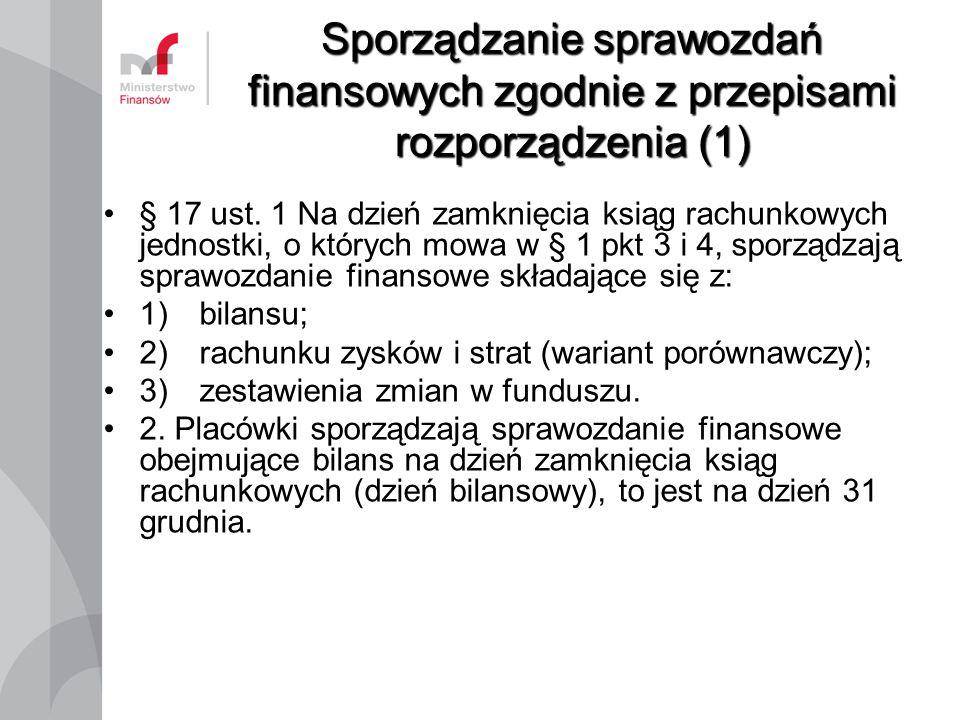 Sporządzanie sprawozdań finansowych zgodnie z przepisami rozporządzenia (1) § 17 ust. 1 Na dzień zamknięcia ksiąg rachunkowych jednostki, o których mo