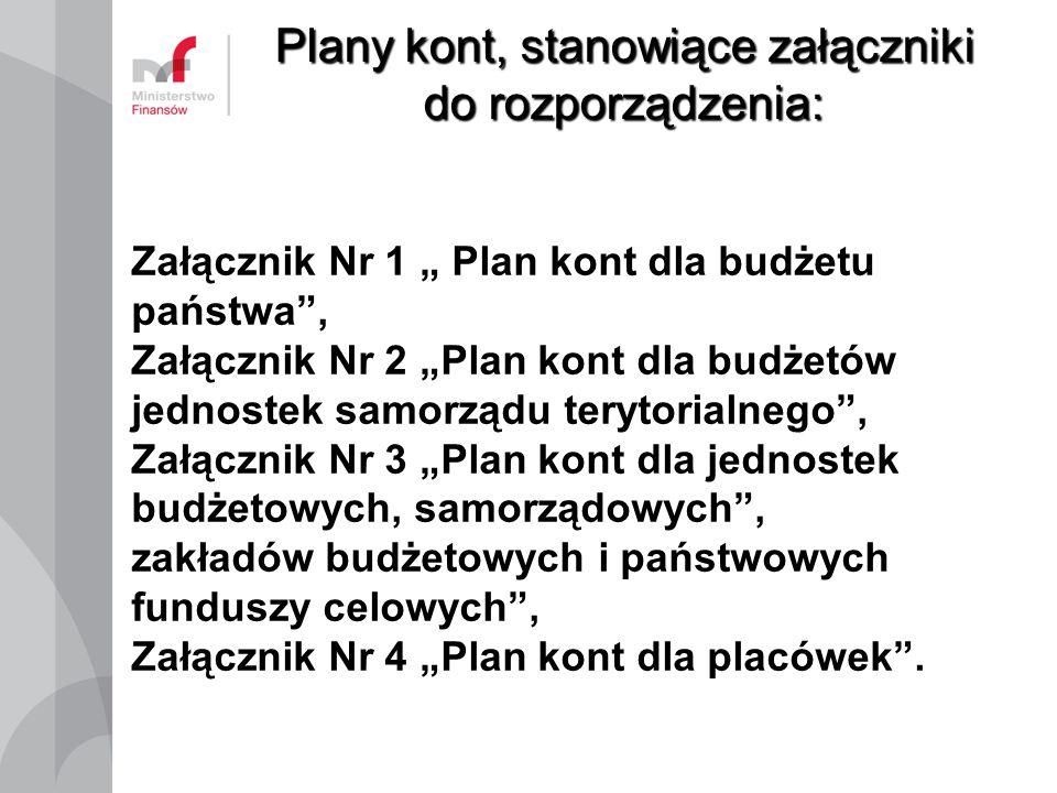 """Plany kont, stanowiące załączniki do rozporządzenia: Załącznik Nr 1 """" Plan kont dla budżetu państwa"""", Załącznik Nr 2 """"Plan kont dla budżetów jednostek"""