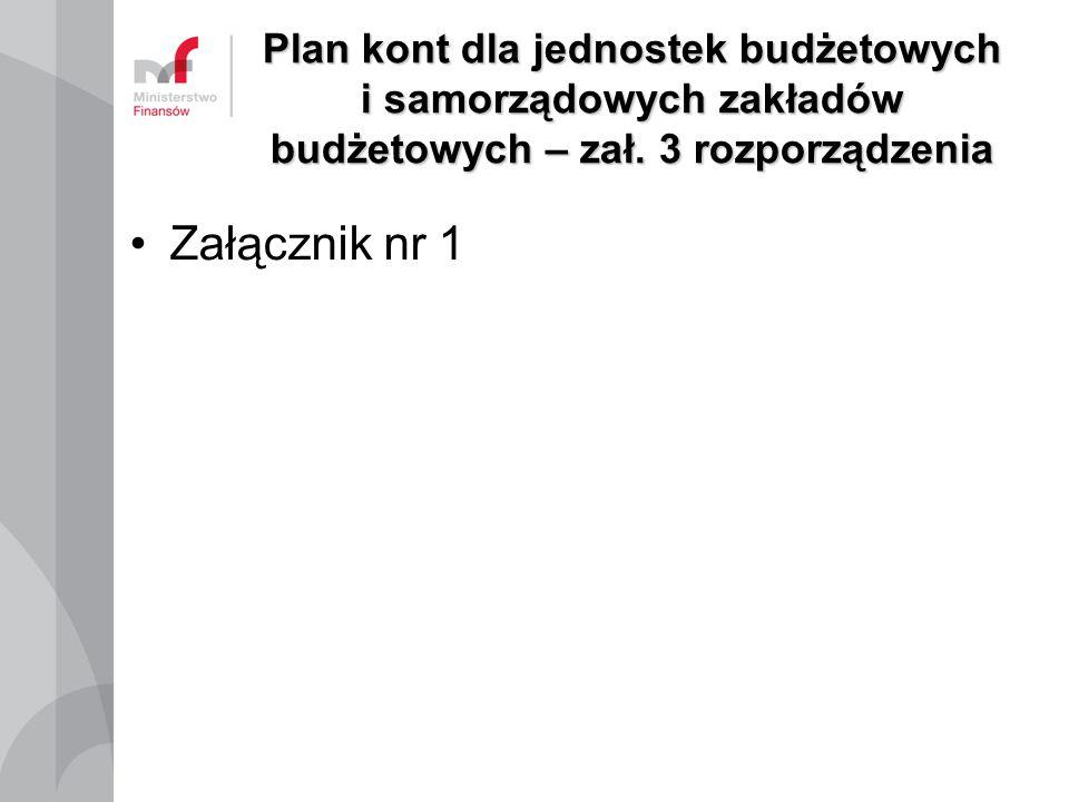 Plan kont dla jednostek budżetowych i samorządowych zakładów budżetowych – zał. 3 rozporządzenia Załącznik nr 1