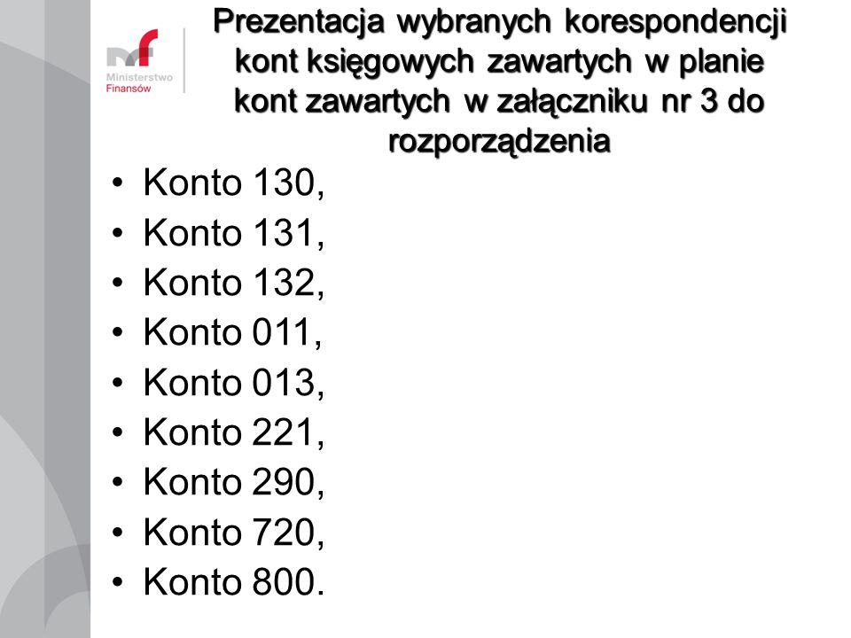 Prezentacja wybranych korespondencji kont księgowych zawartych w planie kont zawartych w załączniku nr 3 do rozporządzenia Konto 130, Konto 131, Konto