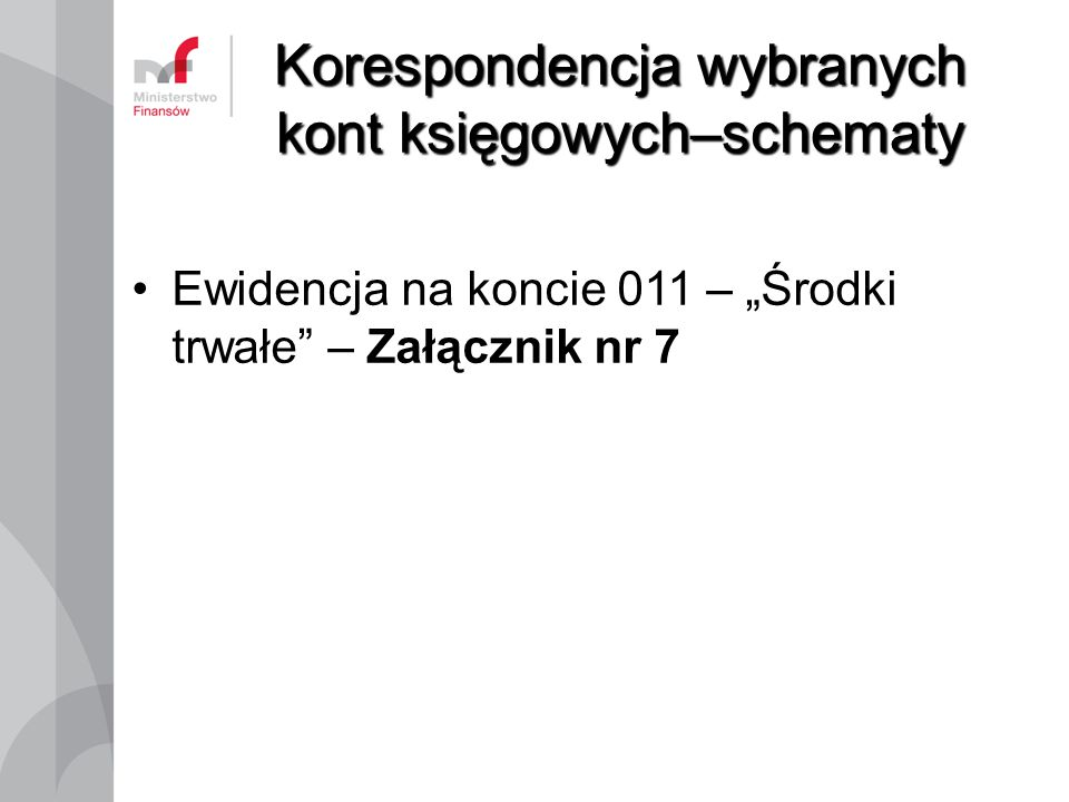 """Korespondencja wybranych kont księgowych–schematy Ewidencja na koncie 011 – """"Środki trwałe"""" – Załącznik nr 7"""