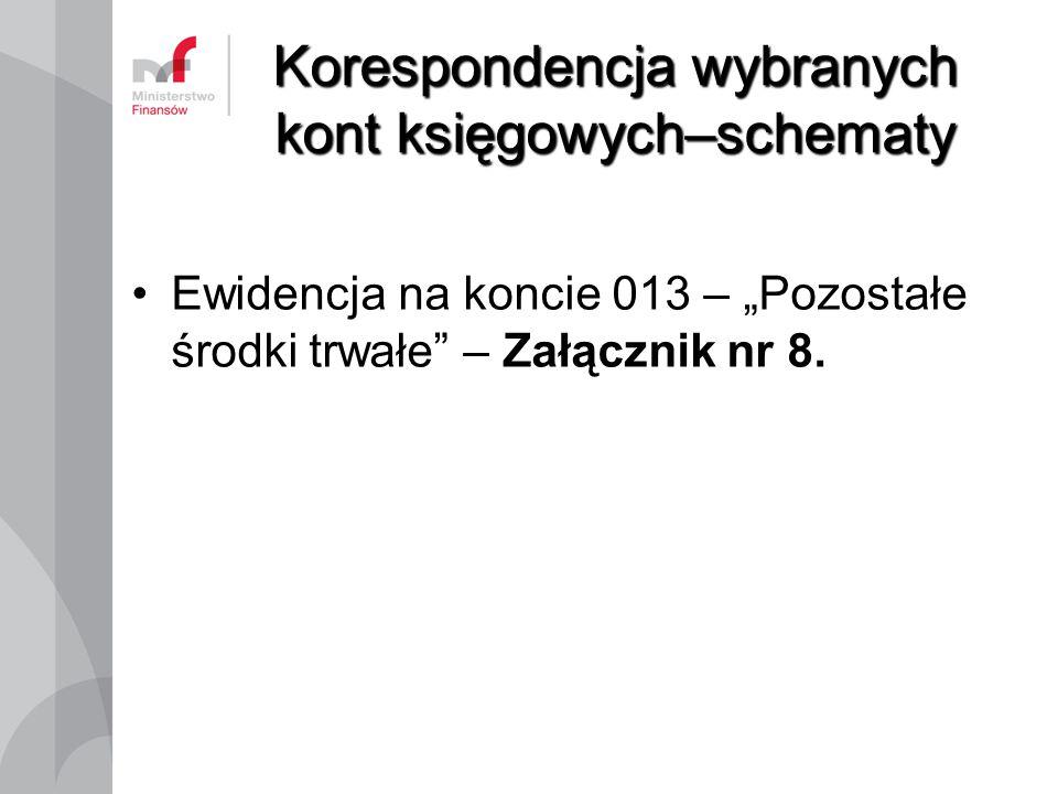"""Korespondencja wybranych kont księgowych–schematy Ewidencja na koncie 013 – """"Pozostałe środki trwałe"""" – Załącznik nr 8."""