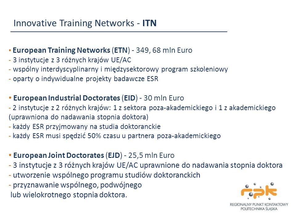 Innovative Training Networks - ITN European Training Networks (ETN) - 349, 68 mln Euro - 3 instytucje z 3 różnych krajów UE/AC - wspólny interdyscypli