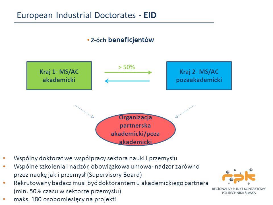 European Industrial Doctorates - EID 2-óch beneficjentów Kraj 1- MS/AC akademicki Kraj 2- MS/AC pozaakademicki > 50% Organizacja partnerska akademicki