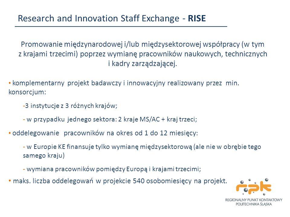 Research and Innovation Staff Exchange - RISE Promowanie międzynarodowej i/lub międzysektorowej współpracy (w tym z krajami trzecimi) poprzez wymianę