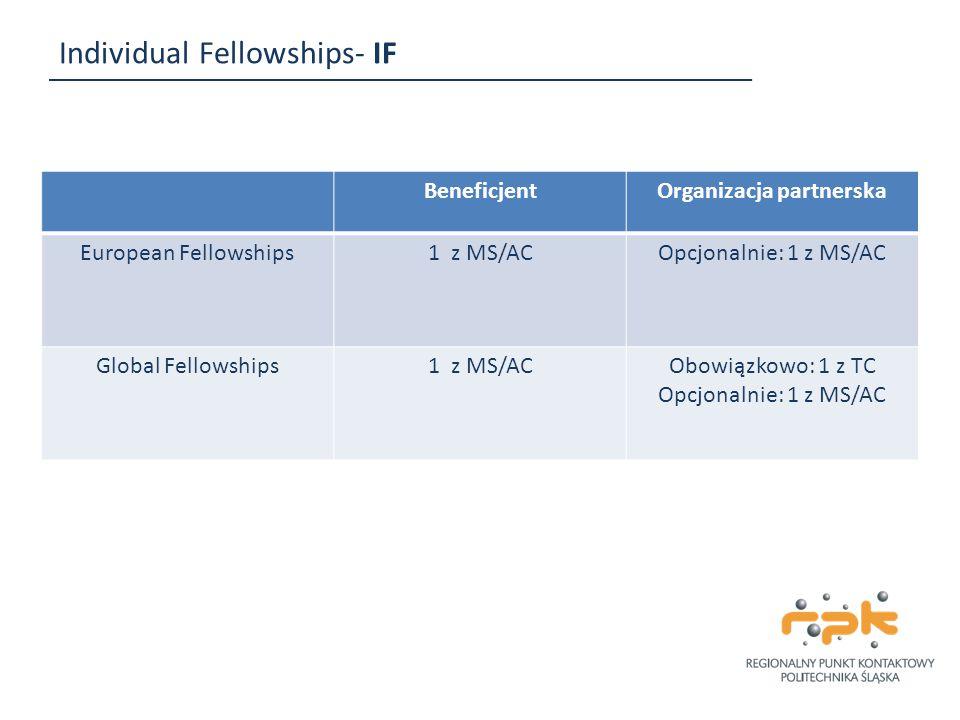 Individual Fellowships- IF BeneficjentOrganizacja partnerska European Fellowships1 z MS/ACOpcjonalnie: 1 z MS/AC Global Fellowships1 z MS/ACObowiązkow